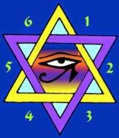Resultado de imagen para estrella de david mossad israel