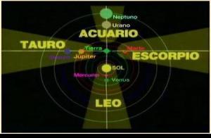 Bildergebnis für cruz cosmica 11 agosto 1999