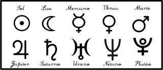 Resultado de imagen de simbolos astrologicos